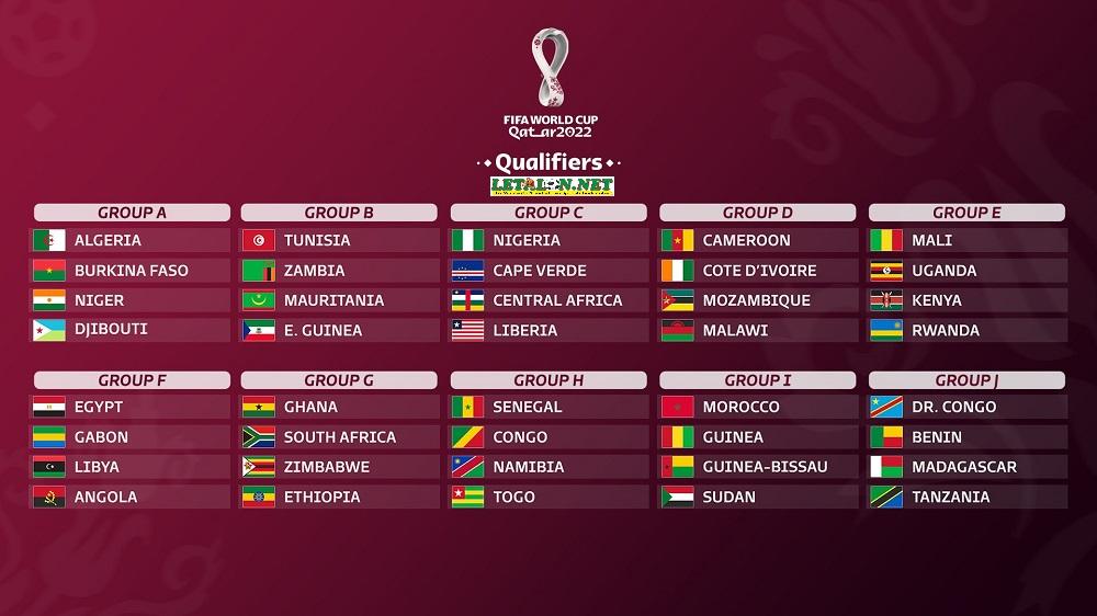 Eliminatoires Mondial 2022: le Burkina avec l'Algérie, le Niger et Djibouti