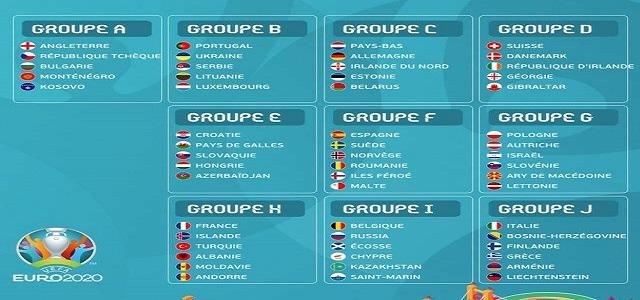 ELIMINATOIRES EURO 2020: les groupes dévoilés