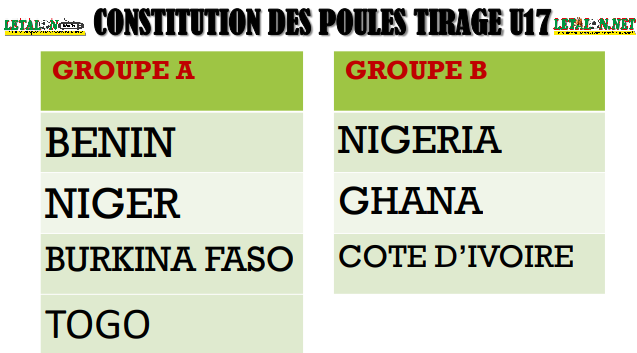 Tournoi qualificatif CAN U17 Zone UFOA-B: le Burkina dans le groupe du Togo, du Bénin et du Niger